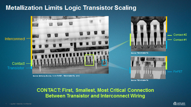 Fig. 1. Shown are the metal contacts that connect the transistors to the interconnect and the external world.